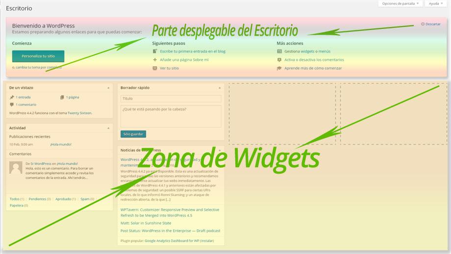 zonas_area_trabajo_wp